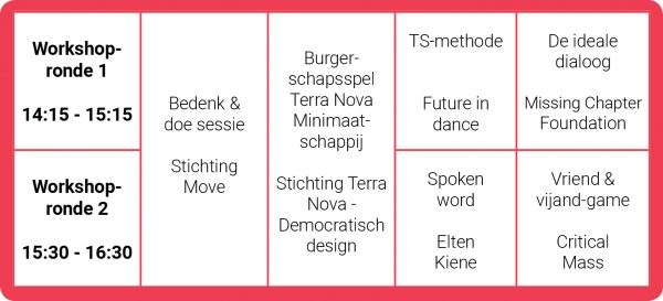 Workshops jubileum stichting Move